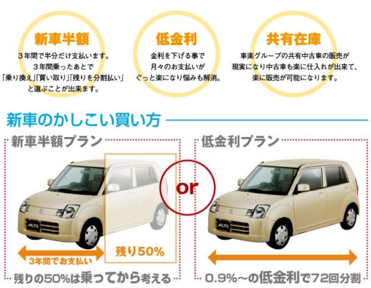 中古車を選ぶなら・・・